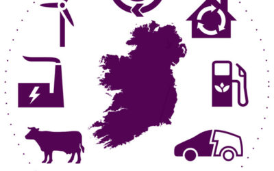 Energy modelling Irish TIMES